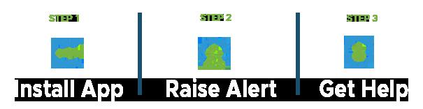 Easy to set up TeamAlert, Step 1 - Install App, Step 2 - Raise Alert, Step 3 - Get Help