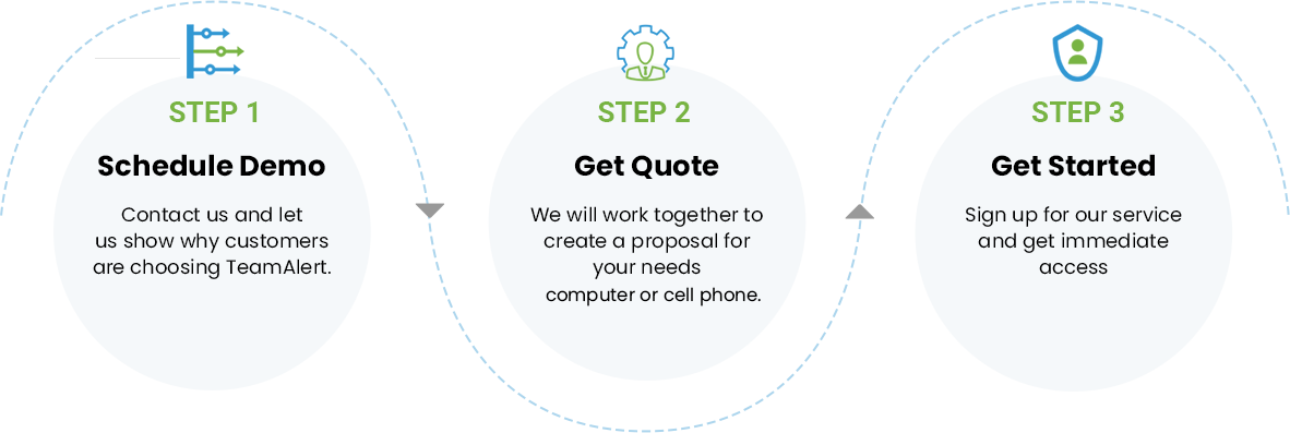 Steps to simplt get started with TeamAlert. Step 1 - Install App - Easy setup done in minutes and you dont need a tech. 60 day guarantee. Step 2 - Raise Alert - Quickly and easily let others know you need help from your hardware device, computer or cell phone. Step 3 - Get Help - Feel confident your staff is protected.